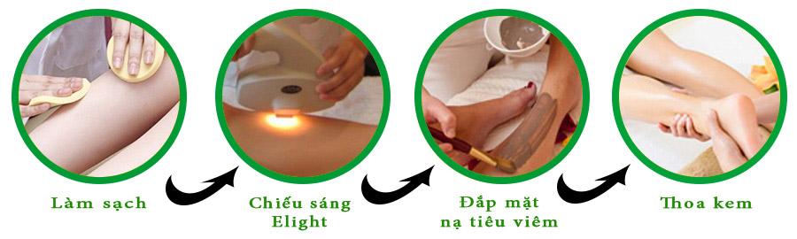 Quy trình trị viêm nang lông chân tại Reborn skin clinic ở Hà Nội.